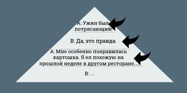 dialog2_1500556550-630x315